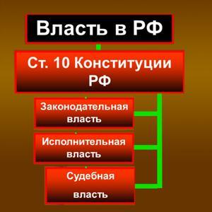 Органы власти Владикавказа