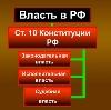 Органы власти в Владикавказе